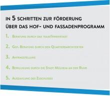 Mülheim an der Ruhr, Bürgermitwirkungsbudget, Bürgerbeteiligung, Zuschuss, Veranstaltungen
