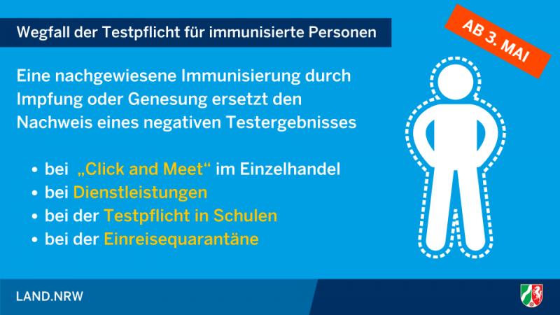 Grafik des Landes NRW zu Rechten für Geimpfte und Genesene - Quelle: land.nrw/corona
