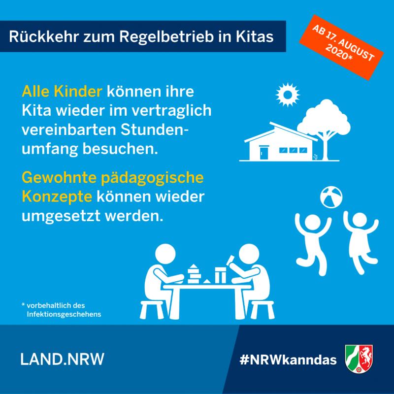 Grafik des Landes NRW zur Rückkehr zum Regelbetrieb in Kindertageseinrichtungen. (land.nrw)
